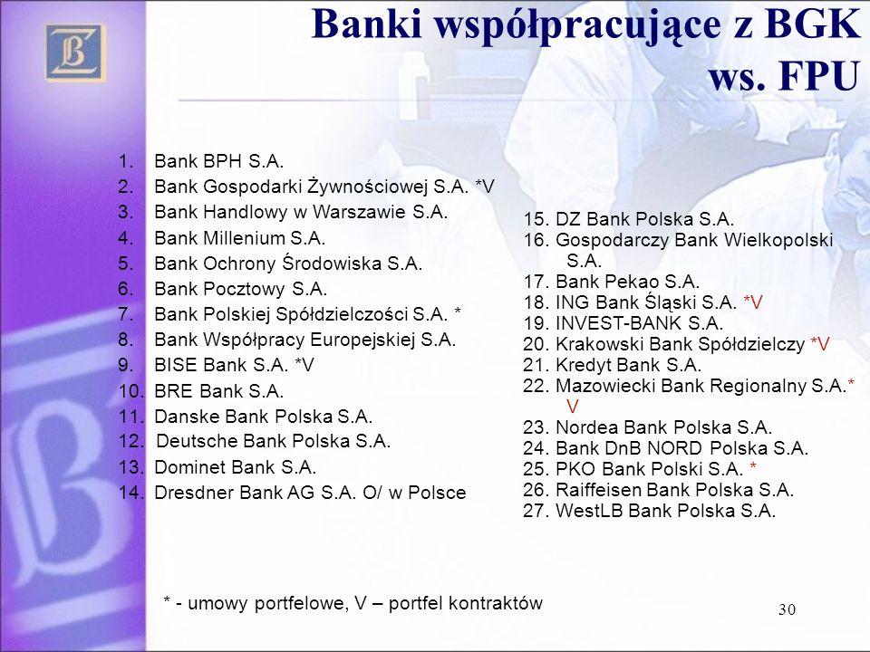 30 1.Bank BPH S.A. 2.Bank Gospodarki Żywnościowej S.A. *V 3.Bank Handlowy w Warszawie S.A. 4.Bank Millenium S.A. 5.Bank Ochrony Środowiska S.A. 6.Bank