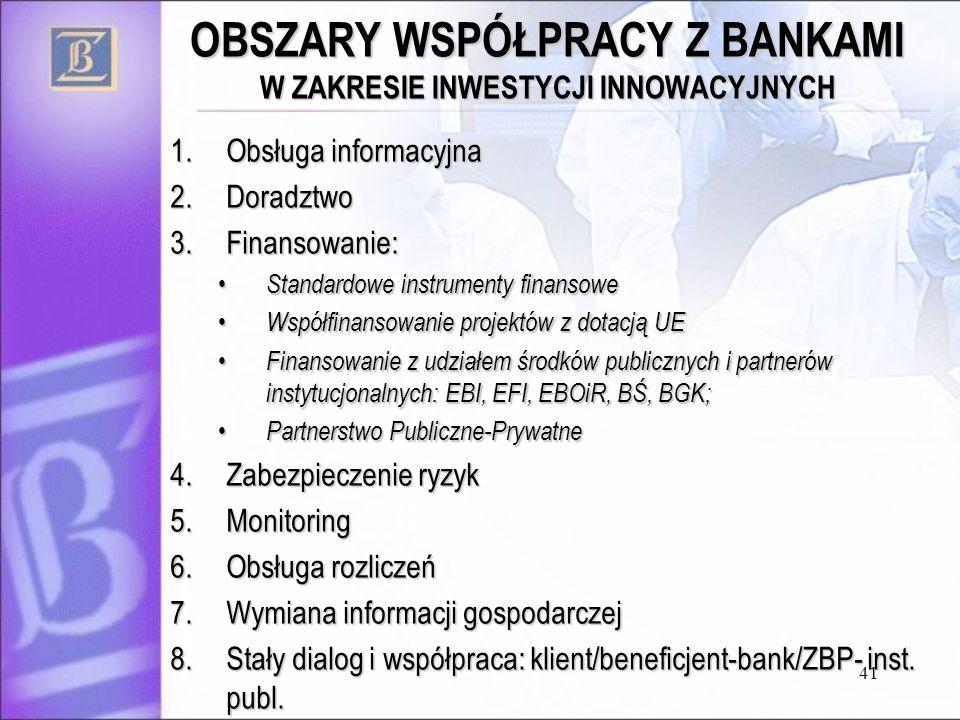 OBSZARY WSPÓŁPRACY Z BANKAMI W ZAKRESIE INWESTYCJI INNOWACYJNYCH 1.Obsługa informacyjna 2.Doradztwo 3.Finansowanie: Standardowe instrumenty finansowe