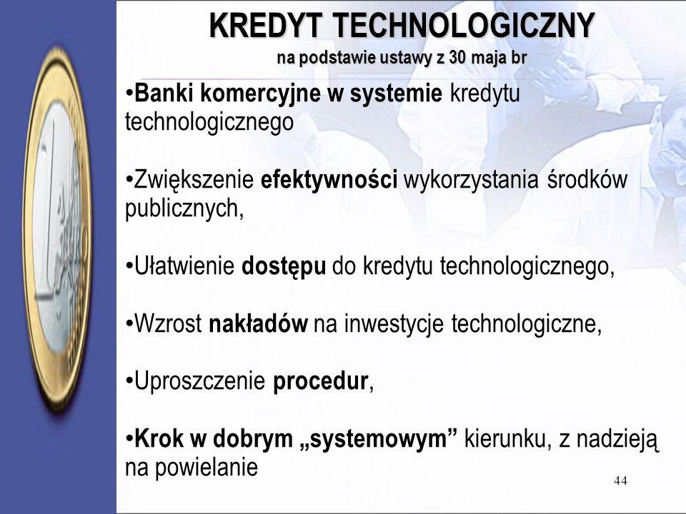 44 KREDYT TECHNOLOGICZNY na podstawie ustawy z 30 maja br Banki komercyjne w systemie kredytu technologicznego Zwiększenie efektywności wykorzystania środków publicznych, Ułatwienie dostępu do kredytu technologicznego, Wzrost nakładów na inwestycje technologiczne, Uproszczenie procedur, Krok w dobrym systemowym kierunku, z nadzieją na powielanie