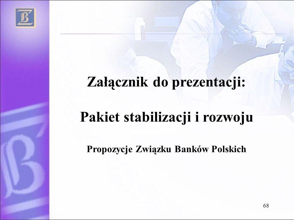68 Załącznik do prezentacji: Pakiet stabilizacji i rozwoju Propozycje Związku Banków Polskich