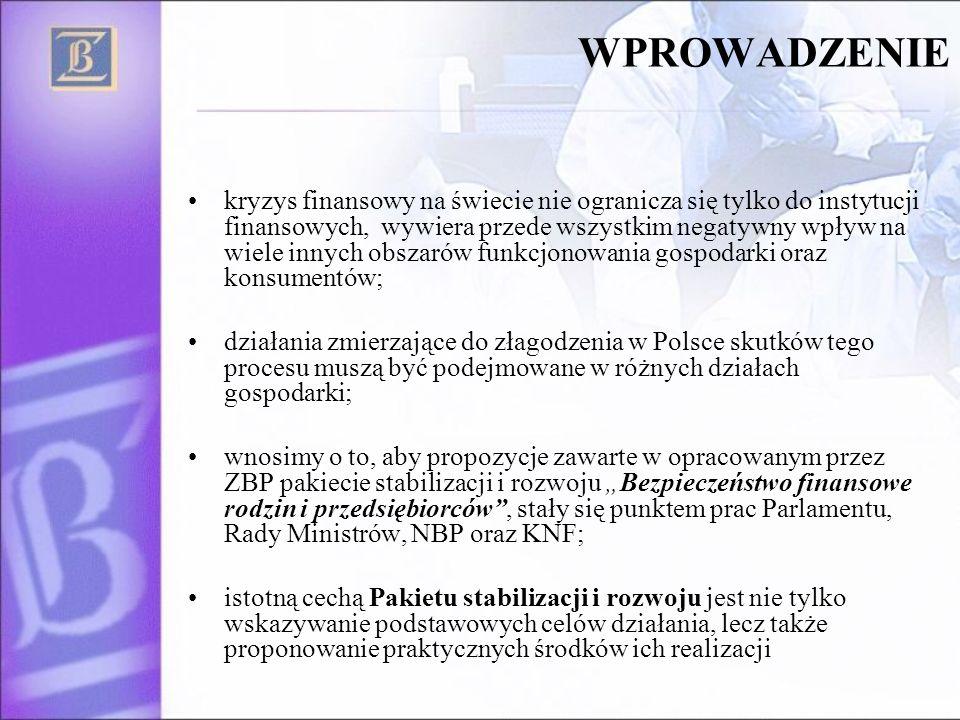 WPROWADZENIE kryzys finansowy na świecie nie ogranicza się tylko do instytucji finansowych, wywiera przede wszystkim negatywny wpływ na wiele innych obszarów funkcjonowania gospodarki oraz konsumentów; działania zmierzające do złagodzenia w Polsce skutków tego procesu muszą być podejmowane w różnych działach gospodarki; wnosimy o to, aby propozycje zawarte w opracowanym przez ZBP pakiecie stabilizacji i rozwoju Bezpieczeństwo finansowe rodzin i przedsiębiorców, stały się punktem prac Parlamentu, Rady Ministrów, NBP oraz KNF; istotną cechą Pakietu stabilizacji i rozwoju jest nie tylko wskazywanie podstawowych celów działania, lecz także proponowanie praktycznych środków ich realizacji