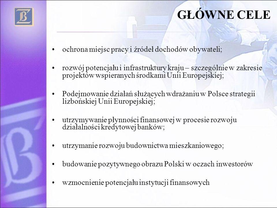 GŁÓWNE CELE ochrona miejsc pracy i źródeł dochodów obywateli; rozwój potencjału i infrastruktury kraju – szczególnie w zakresie projektów wspieranych środkami Unii Europejskiej; Podejmowanie działań służących wdrażaniu w Polsce strategii lizbońskiej Unii Europejskiej; utrzymywanie płynności finansowej w procesie rozwoju działalności kredytowej banków; utrzymanie rozwoju budownictwa mieszkaniowego; budowanie pozytywnego obrazu Polski w oczach inwestorów wzmocnienie potencjału instytucji finansowych