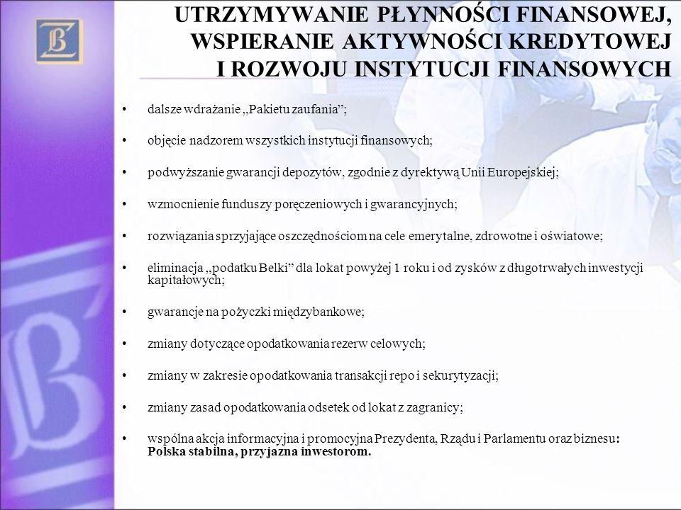 UTRZYMYWANIE PŁYNNOŚCI FINANSOWEJ, WSPIERANIE AKTYWNOŚCI KREDYTOWEJ I ROZWOJU INSTYTUCJI FINANSOWYCH dalsze wdrażanie Pakietu zaufania; objęcie nadzorem wszystkich instytucji finansowych; podwyższanie gwarancji depozytów, zgodnie z dyrektywą Unii Europejskiej; wzmocnienie funduszy poręczeniowych i gwarancyjnych; rozwiązania sprzyjające oszczędnościom na cele emerytalne, zdrowotne i oświatowe; eliminacja podatku Belki dla lokat powyżej 1 roku i od zysków z długotrwałych inwestycji kapitałowych; gwarancje na pożyczki międzybankowe; zmiany dotyczące opodatkowania rezerw celowych; zmiany w zakresie opodatkowania transakcji repo i sekurytyzacji; zmiany zasad opodatkowania odsetek od lokat z zagranicy; wspólna akcja informacyjna i promocyjna Prezydenta, Rządu i Parlamentu oraz biznesu: Polska stabilna, przyjazna inwestorom.
