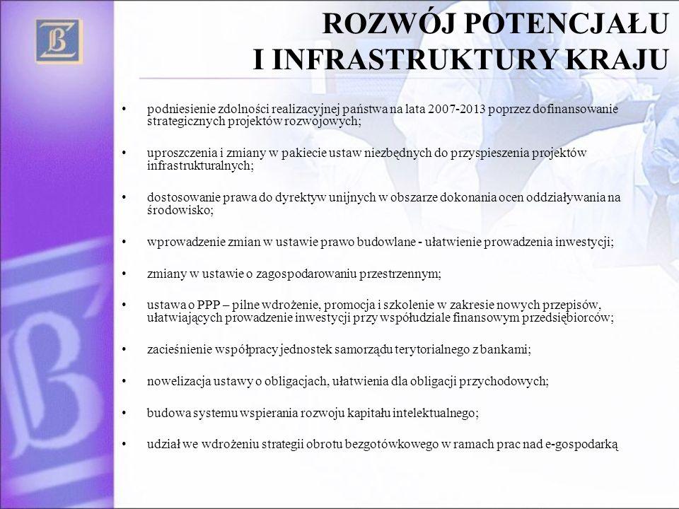 ROZWÓJ POTENCJAŁU I INFRASTRUKTURY KRAJU podniesienie zdolności realizacyjnej państwa na lata 2007-2013 poprzez dofinansowanie strategicznych projektów rozwojowych; uproszczenia i zmiany w pakiecie ustaw niezbędnych do przyspieszenia projektów infrastrukturalnych; dostosowanie prawa do dyrektyw unijnych w obszarze dokonania ocen oddziaływania na środowisko; wprowadzenie zmian w ustawie prawo budowlane - ułatwienie prowadzenia inwestycji; zmiany w ustawie o zagospodarowaniu przestrzennym; ustawa o PPP – pilne wdrożenie, promocja i szkolenie w zakresie nowych przepisów, ułatwiających prowadzenie inwestycji przy współudziale finansowym przedsiębiorców; zacieśnienie współpracy jednostek samorządu terytorialnego z bankami; nowelizacja ustawy o obligacjach, ułatwienia dla obligacji przychodowych; budowa systemu wspierania rozwoju kapitału intelektualnego; udział we wdrożeniu strategii obrotu bezgotówkowego w ramach prac nad e-gospodarką