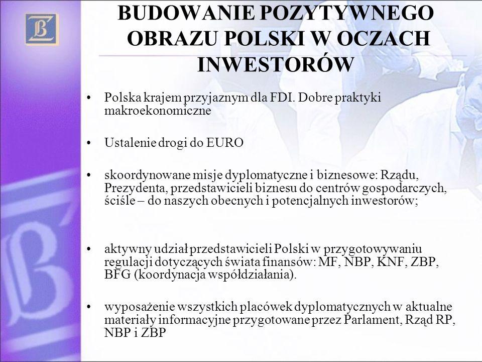 BUDOWANIE POZYTYWNEGO OBRAZU POLSKI W OCZACH INWESTORÓW Polska krajem przyjaznym dla FDI.