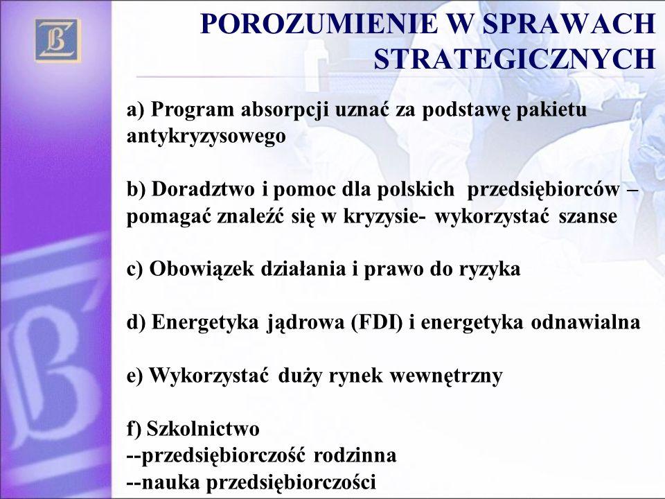 POROZUMIENIE W SPRAWACH STRATEGICZNYCH a) Program absorpcji uznać za podstawę pakietu antykryzysowego b) Doradztwo i pomoc dla polskich przedsiębiorców – pomagać znaleźć się w kryzysie- wykorzystać szanse c) Obowiązek działania i prawo do ryzyka d) Energetyka jądrowa (FDI) i energetyka odnawialna e) Wykorzystać duży rynek wewnętrzny f) Szkolnictwo --przedsiębiorczość rodzinna --nauka przedsiębiorczości