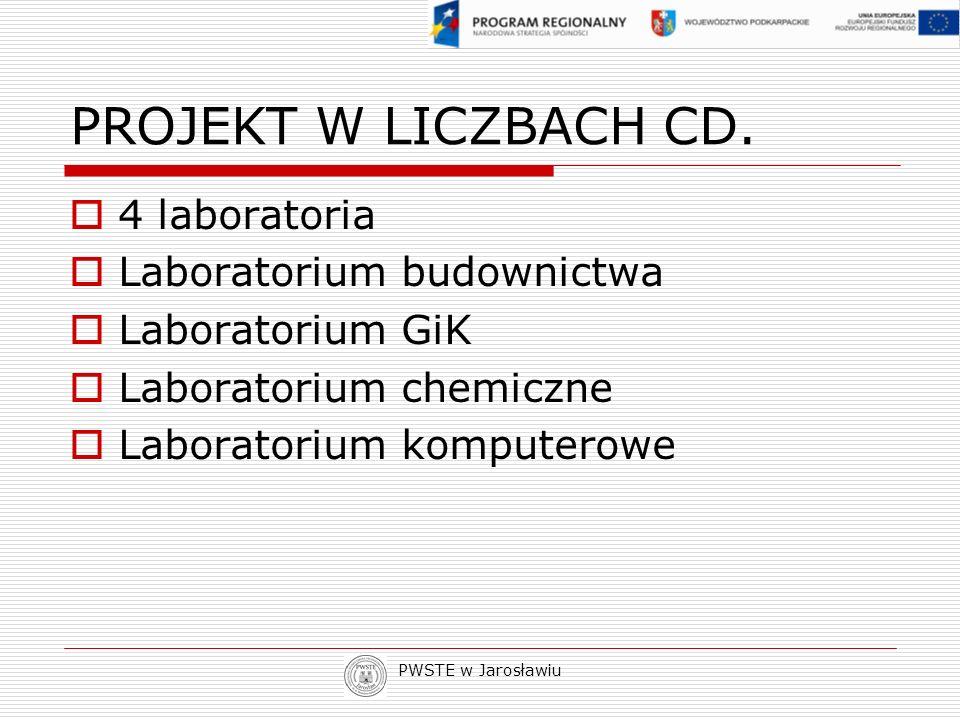 PWSTE w Jarosławiu PROJEKT W LICZBACH CD. 4 laboratoria Laboratorium budownictwa Laboratorium GiK Laboratorium chemiczne Laboratorium komputerowe