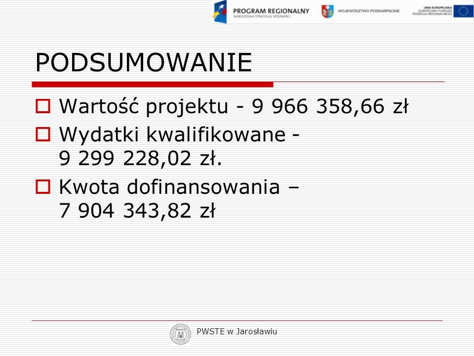 PWSTE w Jarosławiu PODSUMOWANIE Wartość projektu - 9 966 358,66 zł Wydatki kwalifikowane - 9 299 228,02 zł. Kwota dofinansowania – 7 904 343,82 zł