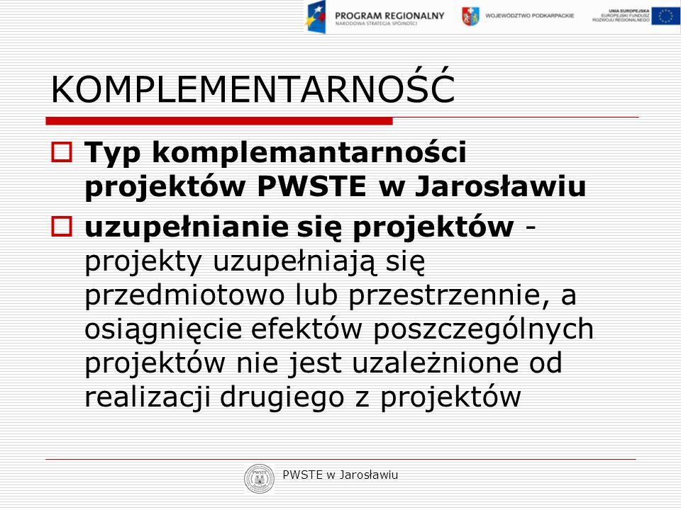 PWSTE w Jarosławiu KOMPLEMENTARNOŚĆ Typ komplemantarności projektów PWSTE w Jarosławiu uzupełnianie się projektów - projekty uzupełniają się przedmiot