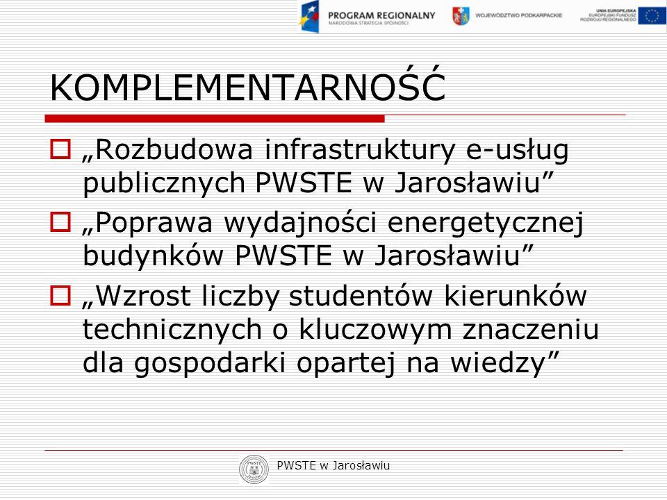 PWSTE w Jarosławiu KOMPLEMENTARNOŚĆ Rozbudowa infrastruktury e-usług publicznych PWSTE w Jarosławiu Poprawa wydajności energetycznej budynków PWSTE w