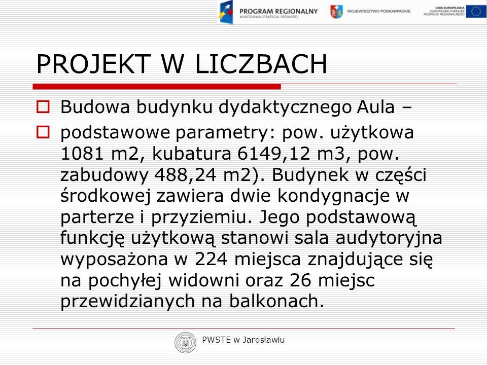 PWSTE w Jarosławiu PROJEKT W LICZBACH Budowa budynku dydaktycznego Aula – podstawowe parametry: pow. użytkowa 1081 m2, kubatura 6149,12 m3, pow. zabud