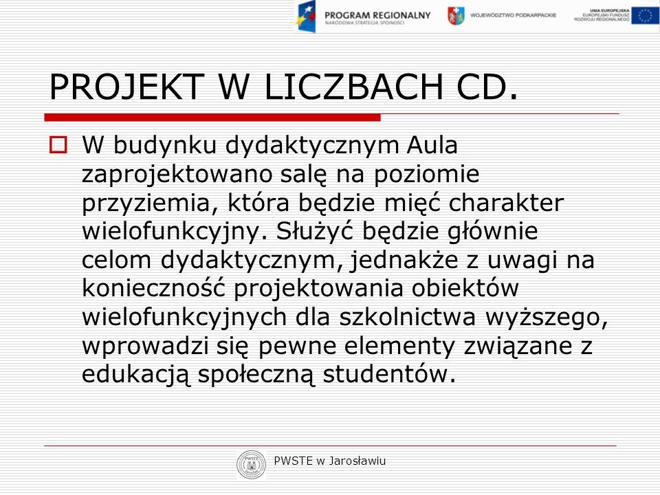 PWSTE w Jarosławiu PROJEKT W LICZBACH CD. W budynku dydaktycznym Aula zaprojektowano salę na poziomie przyziemia, która będzie mięć charakter wielofun