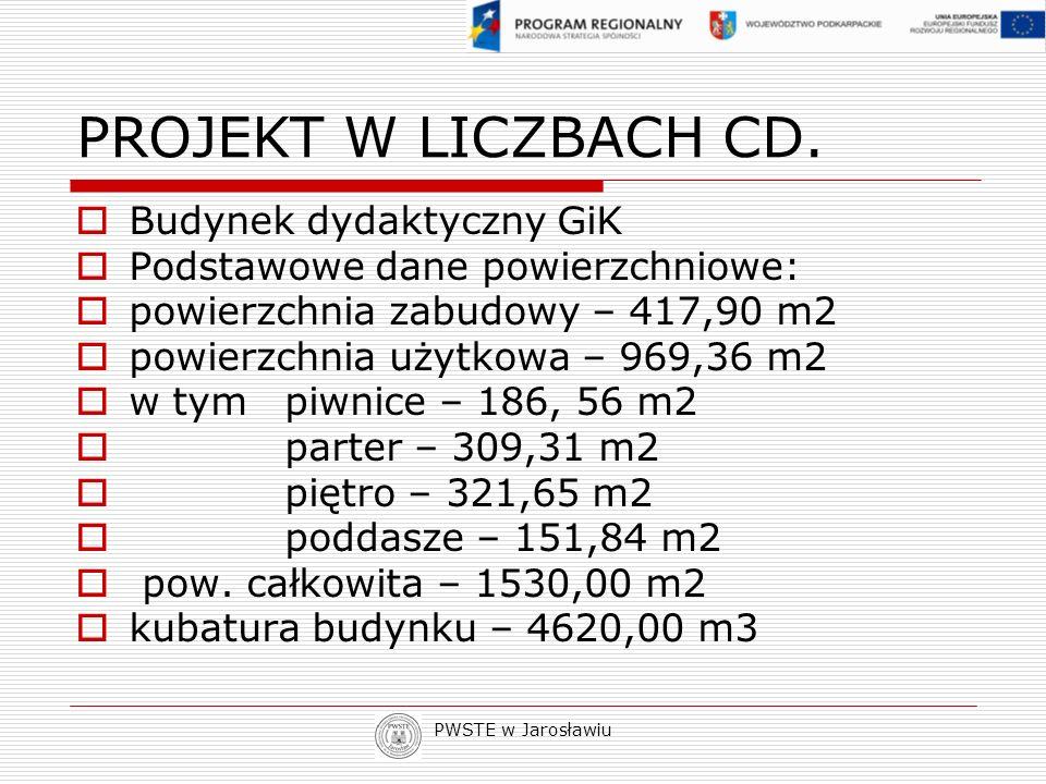 PWSTE w Jarosławiu PROJEKT W LICZBACH CD. Budynek dydaktyczny GiK Podstawowe dane powierzchniowe: powierzchnia zabudowy – 417,90 m2 powierzchnia użytk