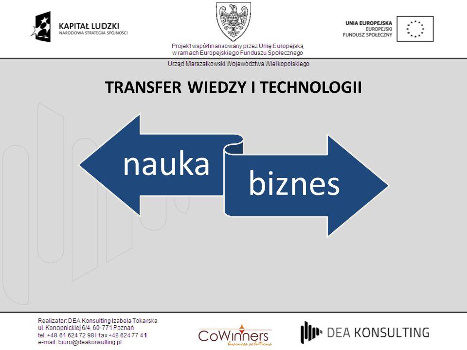nauka biznes TRANSFER WIEDZY I TECHNOLOGII