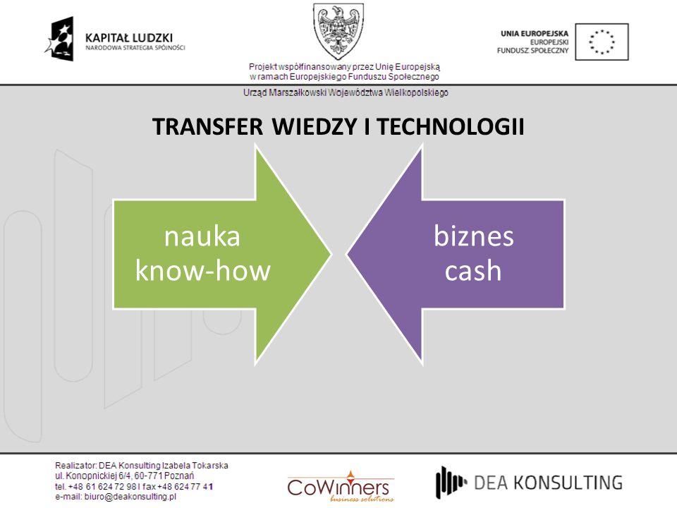 nauka know-how biznes cash