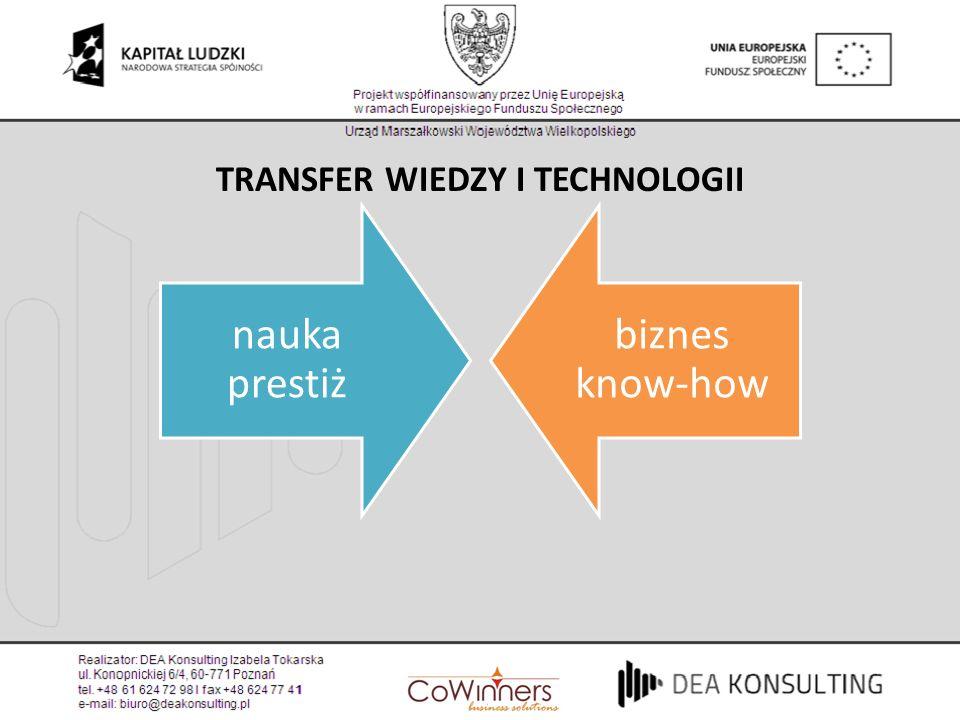 TRANSFER WIEDZY I TECHNOLOGII nauka prestiż biznes know-how