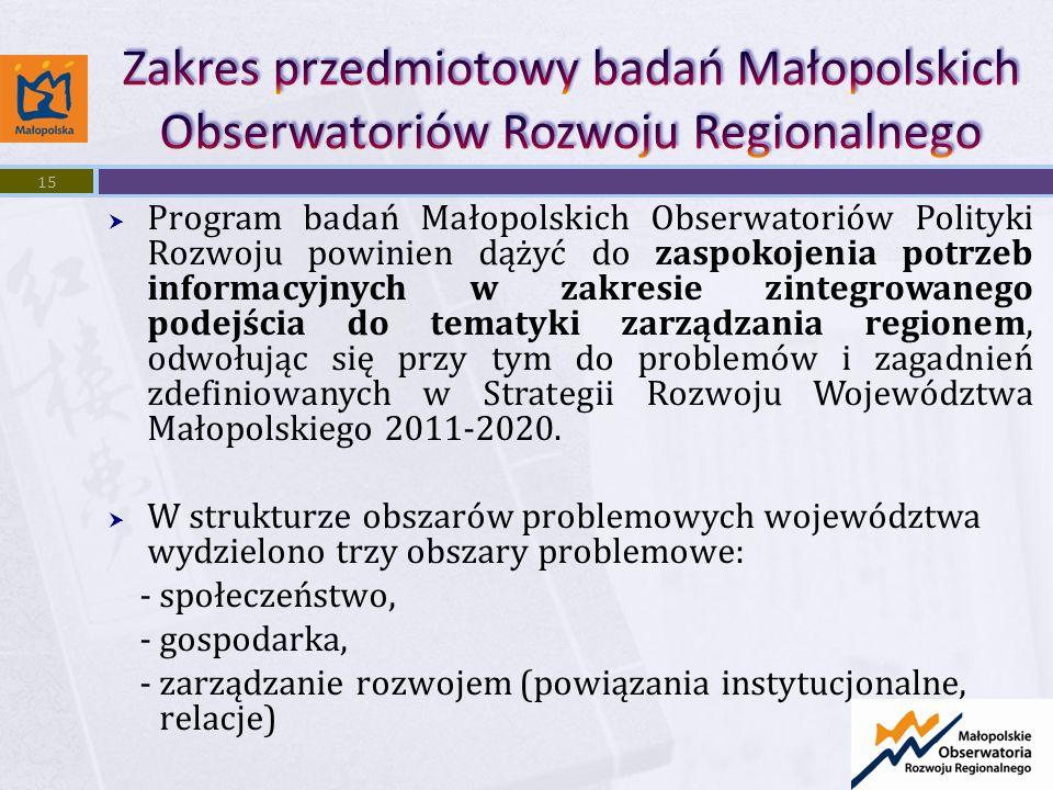 Program badań Małopolskich Obserwatoriów Polityki Rozwoju powinien dążyć do zaspokojenia potrzeb informacyjnych w zakresie zintegrowanego podejścia do tematyki zarządzania regionem, odwołując się przy tym do problemów i zagadnień zdefiniowanych w Strategii Rozwoju Województwa Małopolskiego 2011-2020.