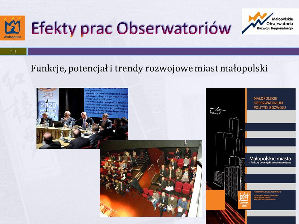 19 Funkcje, potencjał i trendy rozwojowe miast małopolski