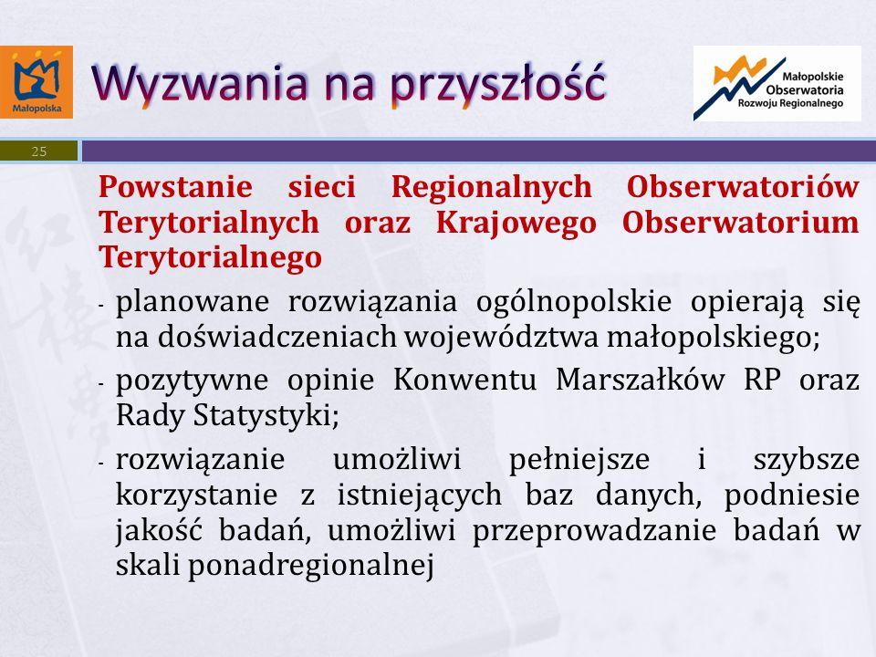 Powstanie sieci Regionalnych Obserwatoriów Terytorialnych oraz Krajowego Obserwatorium Terytorialnego - planowane rozwiązania ogólnopolskie opierają się na doświadczeniach województwa małopolskiego; - pozytywne opinie Konwentu Marszałków RP oraz Rady Statystyki; - rozwiązanie umożliwi pełniejsze i szybsze korzystanie z istniejących baz danych, podniesie jakość badań, umożliwi przeprowadzanie badań w skali ponadregionalnej 25