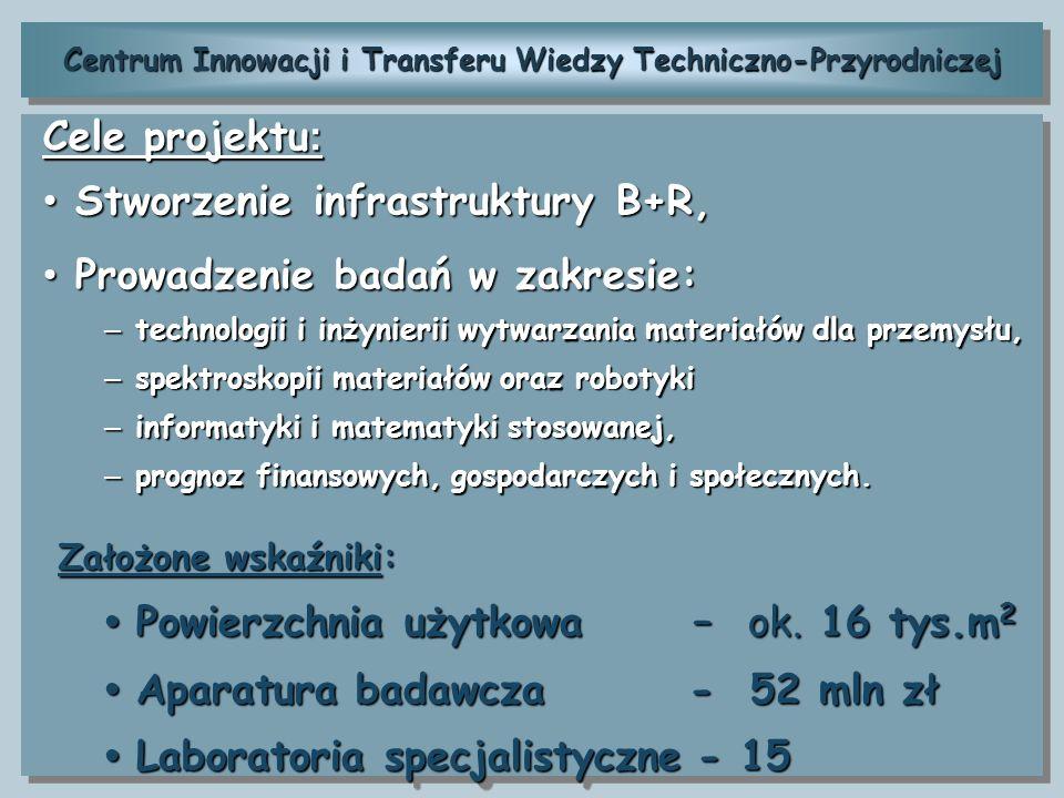 Centrum Innowacji i Transferu Wiedzy Techniczno-Przyrodniczej Cele projektu : Stworzenie infrastruktury B+R, Stworzenie infrastruktury B+R, Prowadzeni