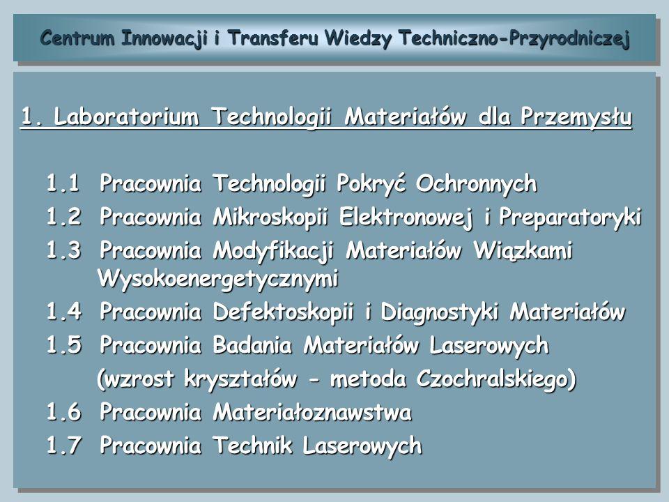 Centrum Innowacji i Transferu Wiedzy Techniczno-Przyrodniczej 1. Laboratorium Technologii Materiałów dla Przemysłu 1.1 Pracownia Technologii Pokryć Oc