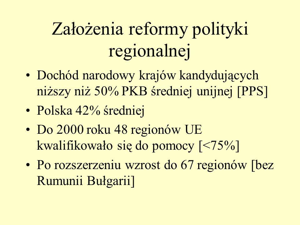 Założenia reformy polityki regionalnej Dochód narodowy krajów kandydujących niższy niż 50% PKB średniej unijnej [PPS] Polska 42% średniej Do 2000 roku 48 regionów UE kwalifikowało się do pomocy [<75%] Po rozszerzeniu wzrost do 67 regionów [bez Rumunii Bułgarii]