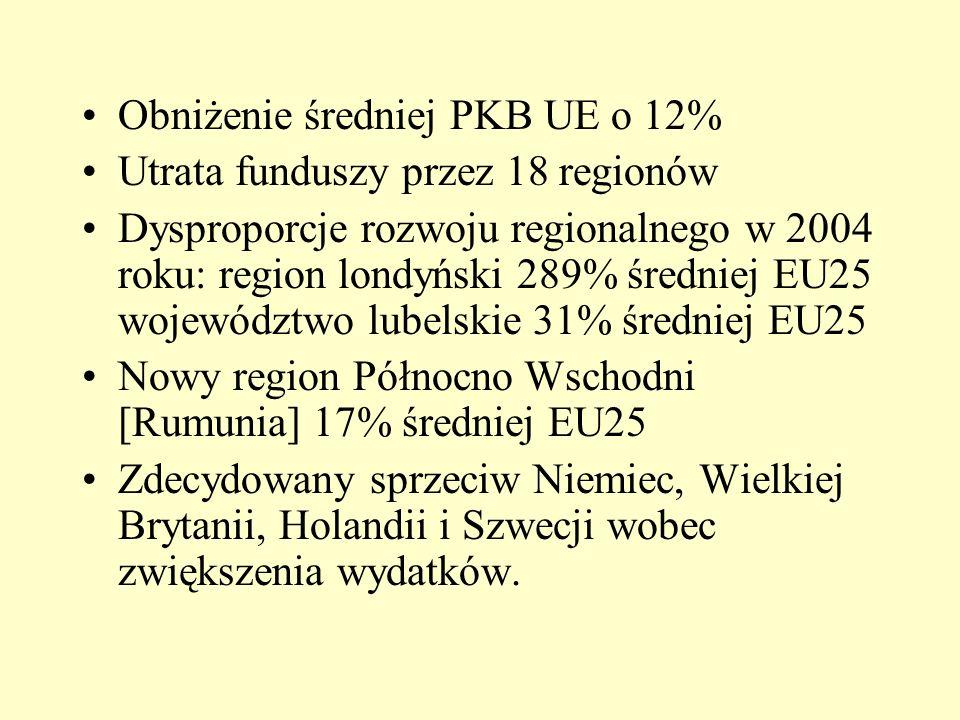 Obniżenie średniej PKB UE o 12% Utrata funduszy przez 18 regionów Dysproporcje rozwoju regionalnego w 2004 roku: region londyński 289% średniej EU25 województwo lubelskie 31% średniej EU25 Nowy region Północno Wschodni [Rumunia] 17% średniej EU25 Zdecydowany sprzeciw Niemiec, Wielkiej Brytanii, Holandii i Szwecji wobec zwiększenia wydatków.