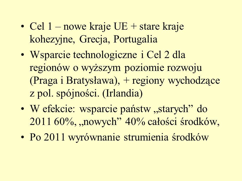 Cel 1 – nowe kraje UE + stare kraje kohezyjne, Grecja, Portugalia Wsparcie technologiczne i Cel 2 dla regionów o wyższym poziomie rozwoju (Praga i Bratysława), + regiony wychodzące z pol.