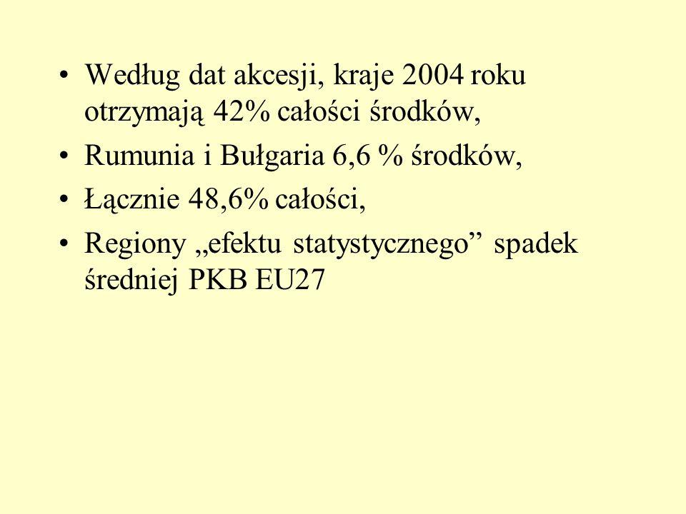 Według dat akcesji, kraje 2004 roku otrzymają 42% całości środków, Rumunia i Bułgaria 6,6 % środków, Łącznie 48,6% całości, Regiony efektu statystyczn