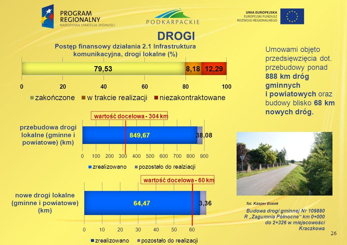 26 DROGI Budowa drogi gminnej Nr 109880 R Zagumnia Północne km 0+000 do 2+326 w miejscowości Kraczkowa fot. Kasper Bosek Umowami objęto przedsięwzięci