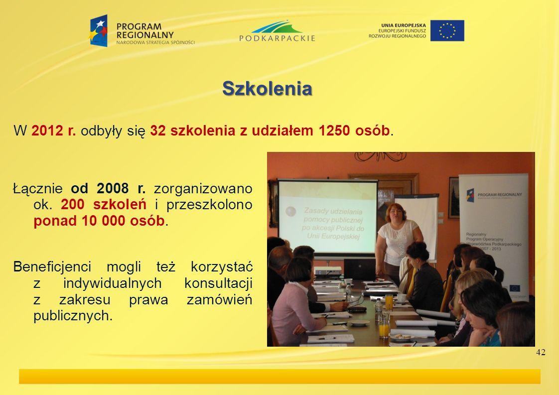 Szkolenia 42 W 2012 r. odbyły się 32 szkolenia z udziałem 1250 osób. Beneficjenci mogli też korzystać z indywidualnych konsultacji z zakresu prawa zam