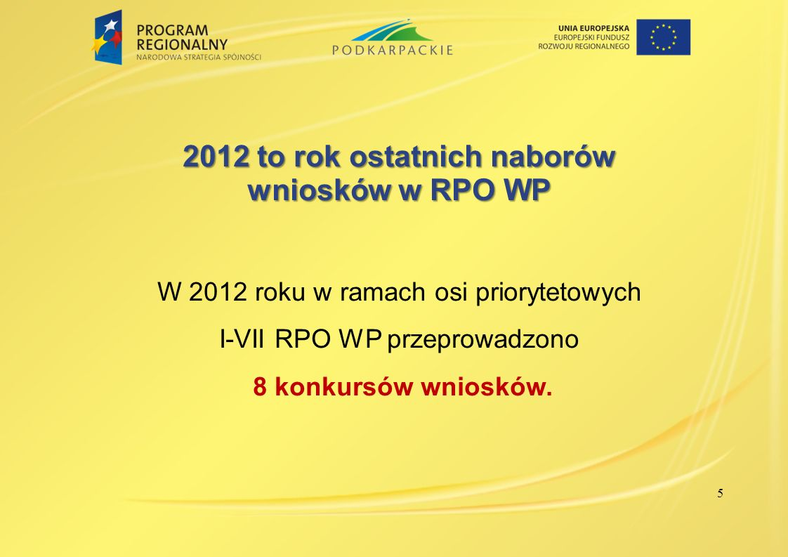 2012 to rok ostatnich naborów wniosków w RPO WP W 2012 roku w ramach osi priorytetowych I-VII RPO WP przeprowadzono 8 konkursów wniosków. 5