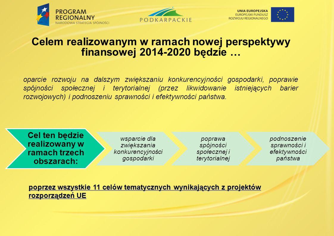 Cel ten będzie realizowany w ramach trzech obszarach: wsparcie dla zwiększania konkurencyjności gospodarki poprawa spójności społecznej i terytorialne