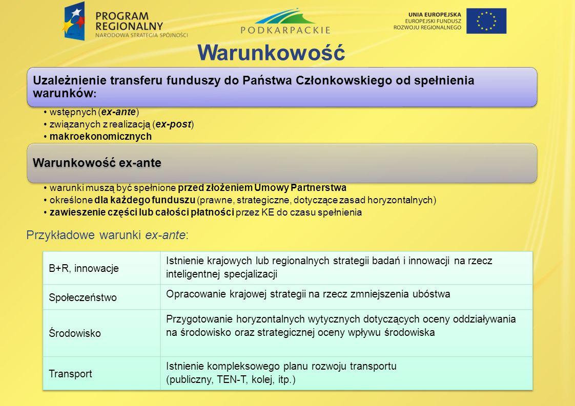 Uzależnienie transferu funduszy do Państwa Członkowskiego od spełnienia warunków : wstępnych (ex-ante) związanych z realizacją (ex-post) makroekonomic
