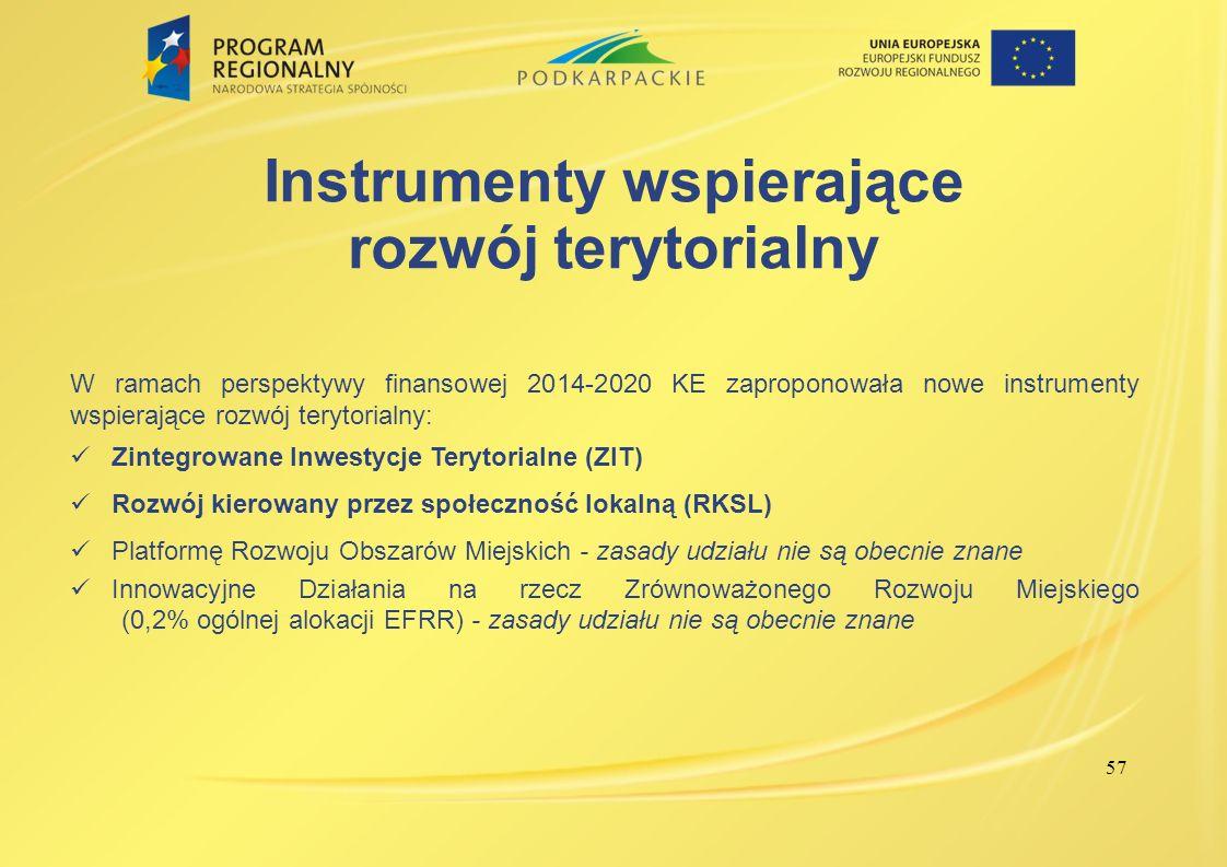 Instrumenty wspierające rozwój terytorialny W ramach perspektywy finansowej 2014-2020 KE zaproponowała nowe instrumenty wspierające rozwój terytorialn