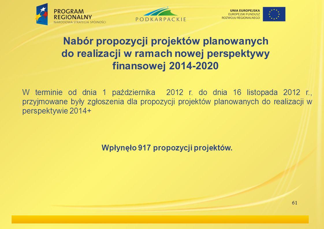 61 Nabór propozycji projektów planowanych do realizacji w ramach nowej perspektywy finansowej 2014-2020 W terminie od dnia 1 października 2012 r. do d