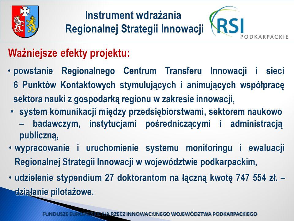 Ważniejsze efekty projektu: Instrument wdrażania Regionalnej Strategii Innowacji Regionalnej Strategii Innowacji powstanie Regionalnego Centrum Transf
