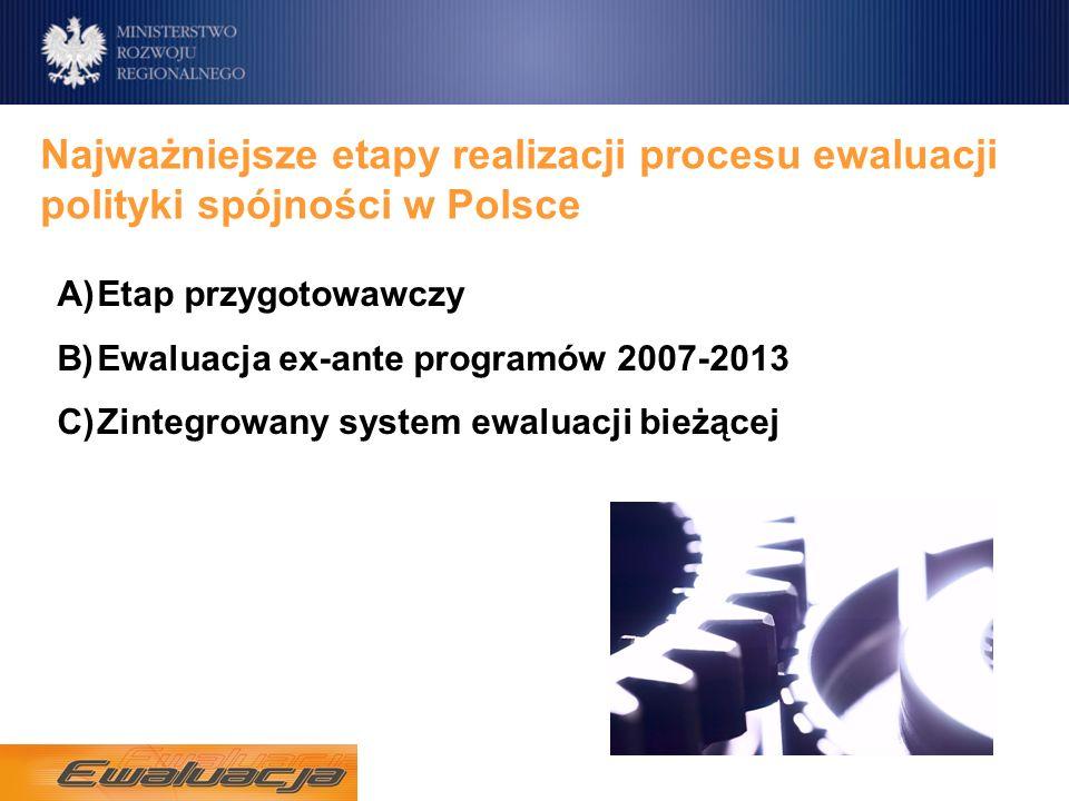 Najważniejsze etapy realizacji procesu ewaluacji polityki spójności w Polsce A)Etap przygotowawczy B)Ewaluacja ex-ante programów 2007-2013 C)Zintegrowany system ewaluacji bieżącej