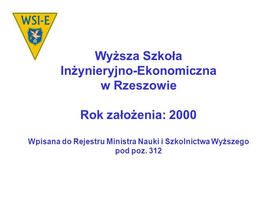 Wartość projektu ogółem: 744.029,04 PLN w tym: Wysokość dofinansowania ze środków Europejskiego Funduszu Rozwoju Regionalnego: 390.130,51 PLN Wysokość dofinansowania z Budżetu Państwa: 201.081,72 PLN Wkład WSI-E: 152.816,81 PLN