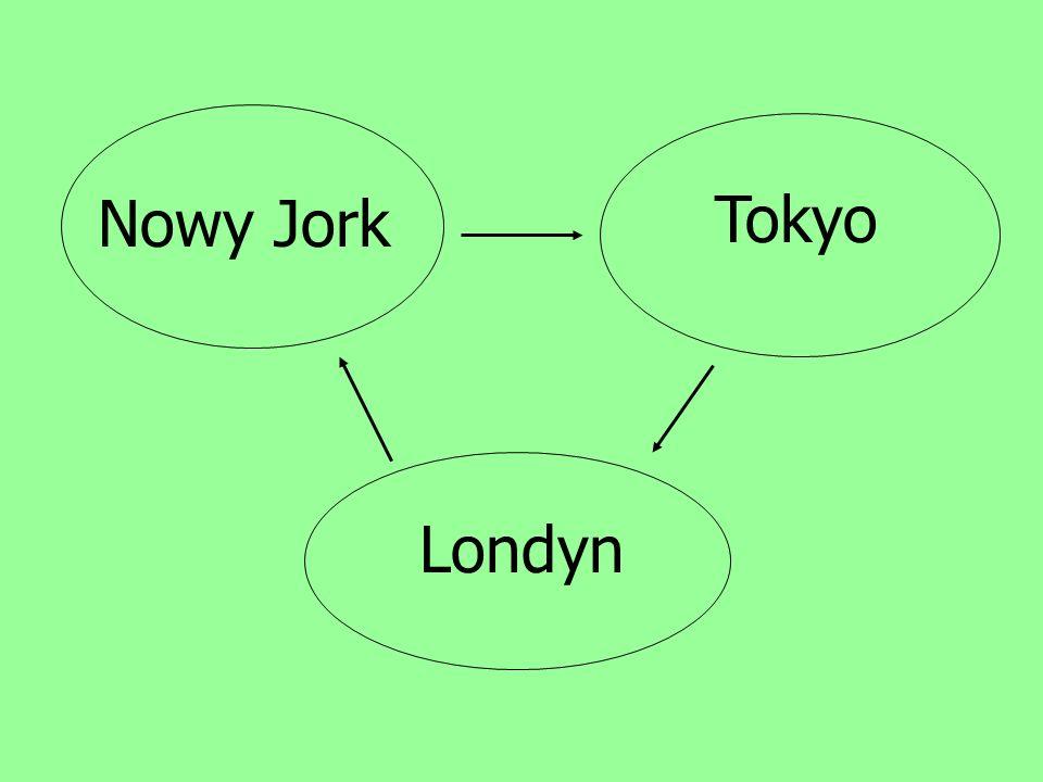 Nowy Jork Londyn Tokyo