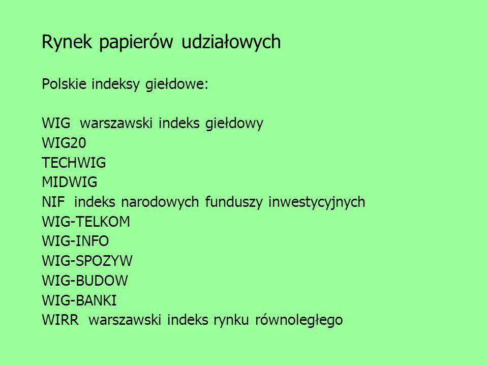 Rynek papierów udziałowych Polskie indeksy giełdowe: WIG warszawski indeks giełdowy WIG20 TECHWIG MIDWIG NIF indeks narodowych funduszy inwestycyjnych