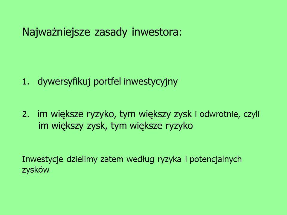 Najważniejsze zasady inwestora : 1. dywersyfikuj portfel inwestycyjny 2. im większe ryzyko, tym większy zysk i odwrotnie, czyli im większy zysk, tym w