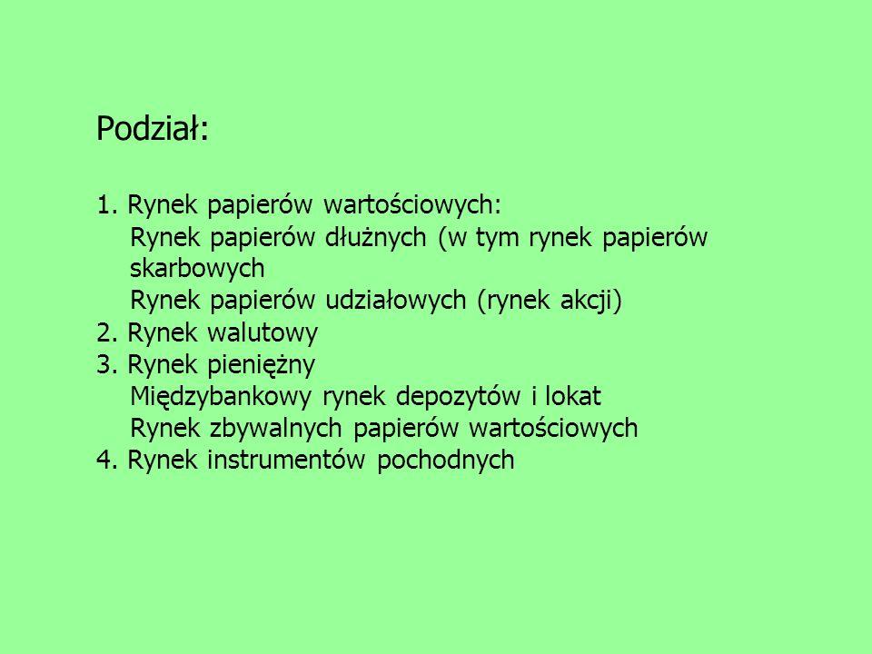 Techwig Źródło: www.bankier.pl