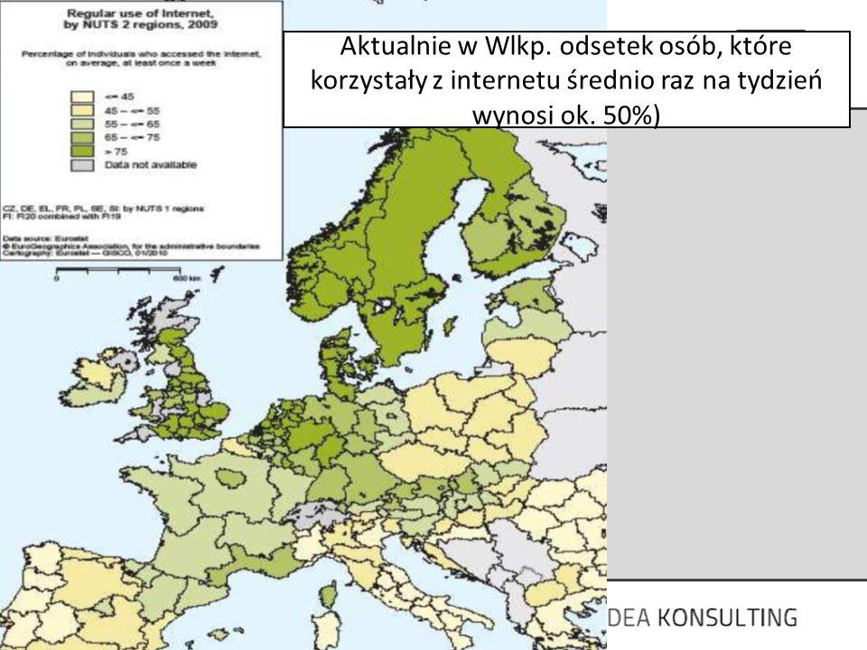Aktualnie w Wlkp. odsetek osób, które korzystały z internetu średnio raz na tydzień wynosi ok. 50%)