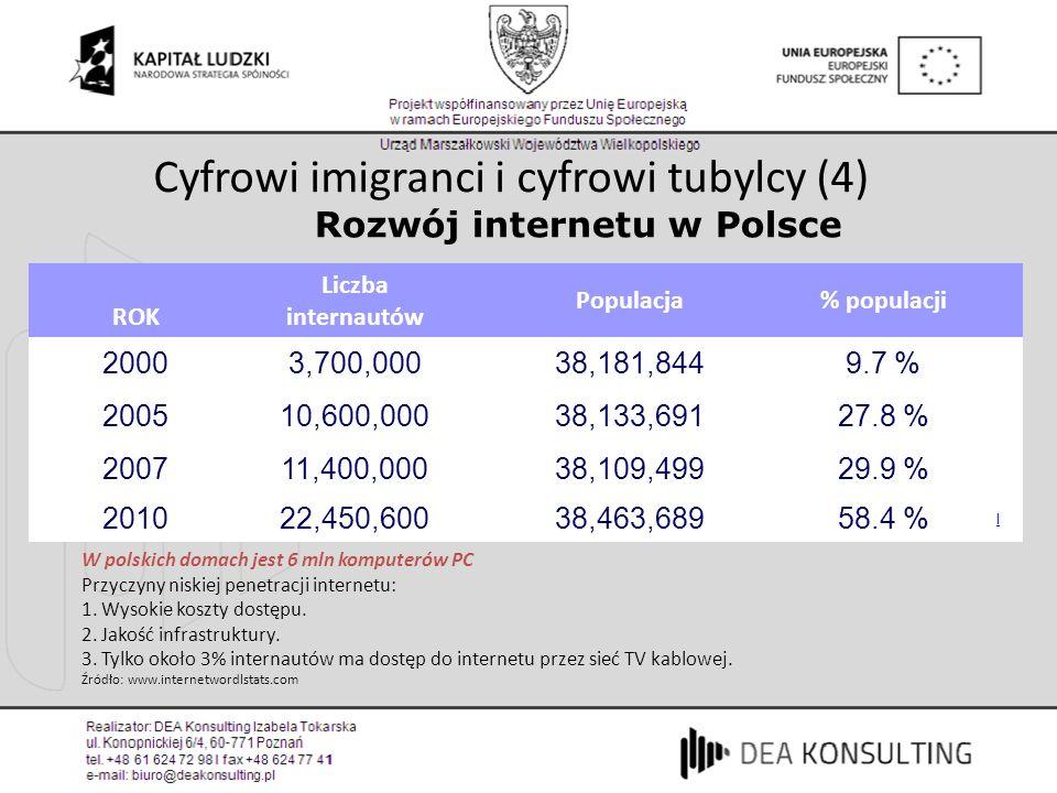 Cyfrowi imigranci i cyfrowi tubylcy (4) W polskich domach jest 6 mln komputerów PC Przyczyny niskiej penetracji internetu: 1. Wysokie koszty dostępu.