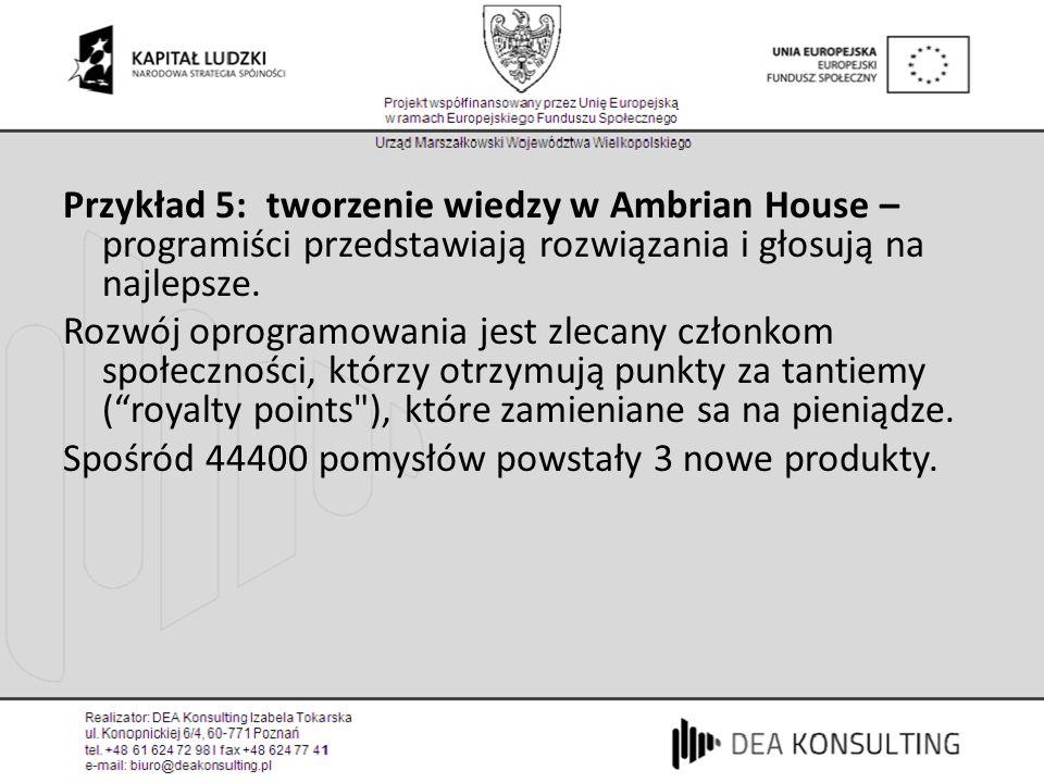 Przykład 5: tworzenie wiedzy w Ambrian House – programiści przedstawiają rozwiązania i głosują na najlepsze. Rozwój oprogramowania jest zlecany członk