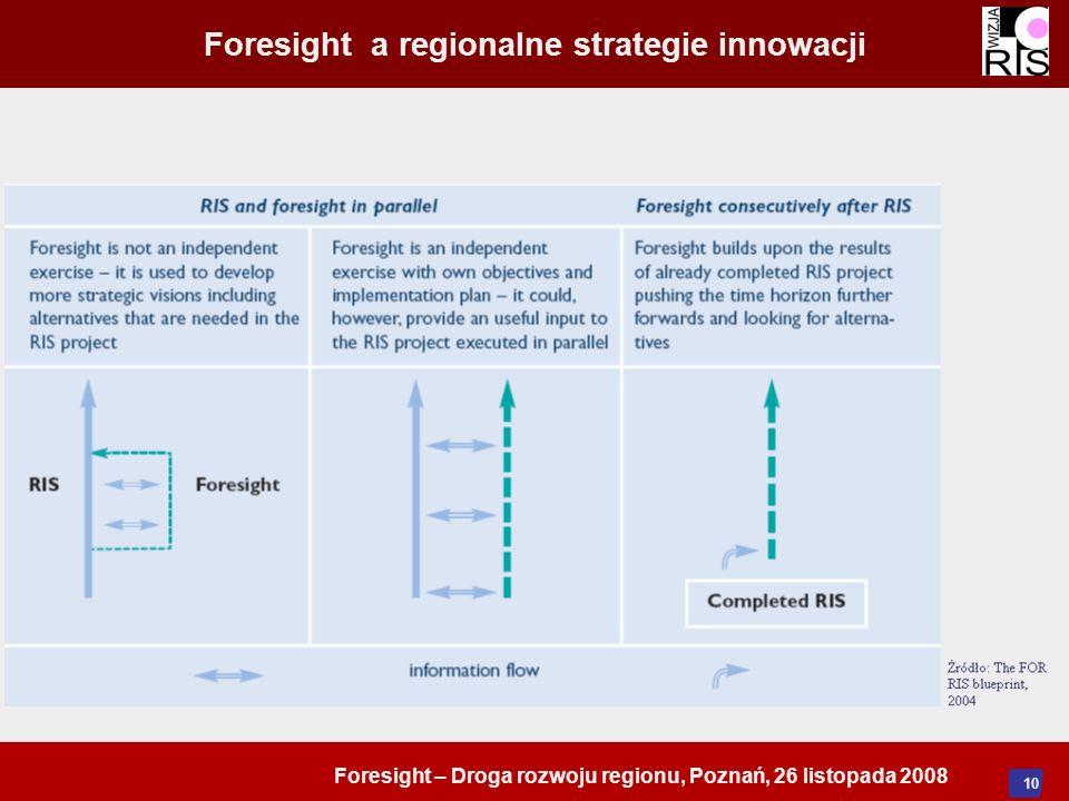 Foresight – Droga rozwoju regionu, Poznań, 26 listopada 2008 10 Foresight a regionalne strategie innowacji