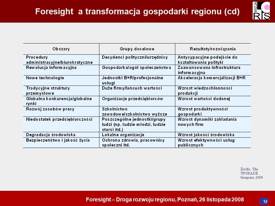 Foresight – Droga rozwoju regionu, Poznań, 26 listopada 2008 12 Foresight a transformacja gospodarki regionu (cd)