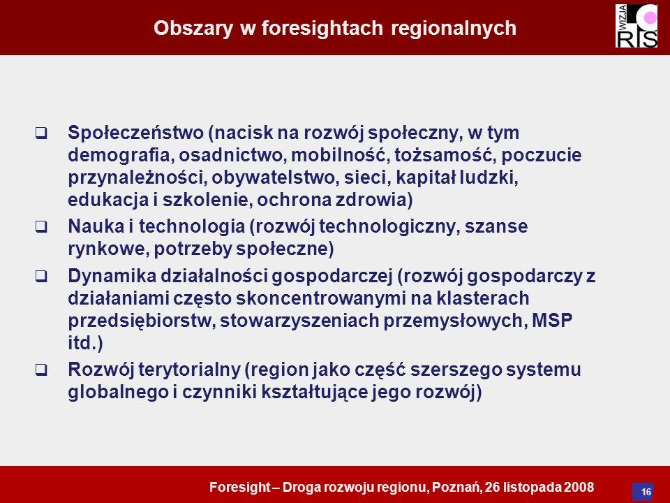 Foresight – Droga rozwoju regionu, Poznań, 26 listopada 2008 16 Obszary w foresightach regionalnych Społeczeństwo (nacisk na rozwój społeczny, w tym d