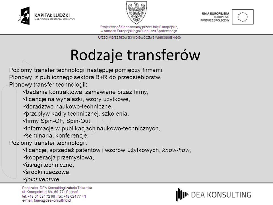 Poziomy transfer technologii następuje pomiędzy firmami. Pionowy z publicznego sektora B+R do przedsiębiorstw. Pionowy transfer technologii: badania k